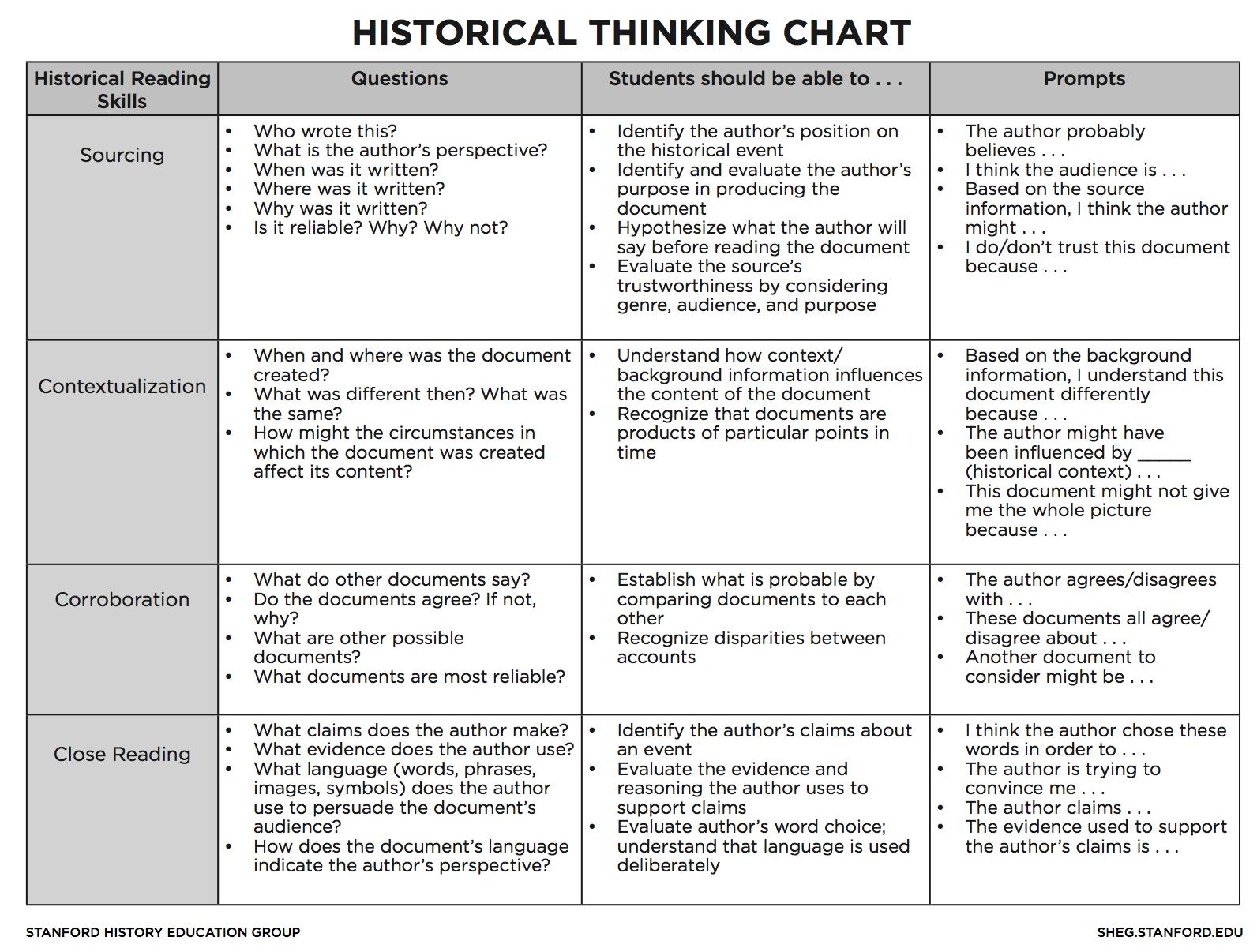 happiness ielts essay useful vocabulary pdf